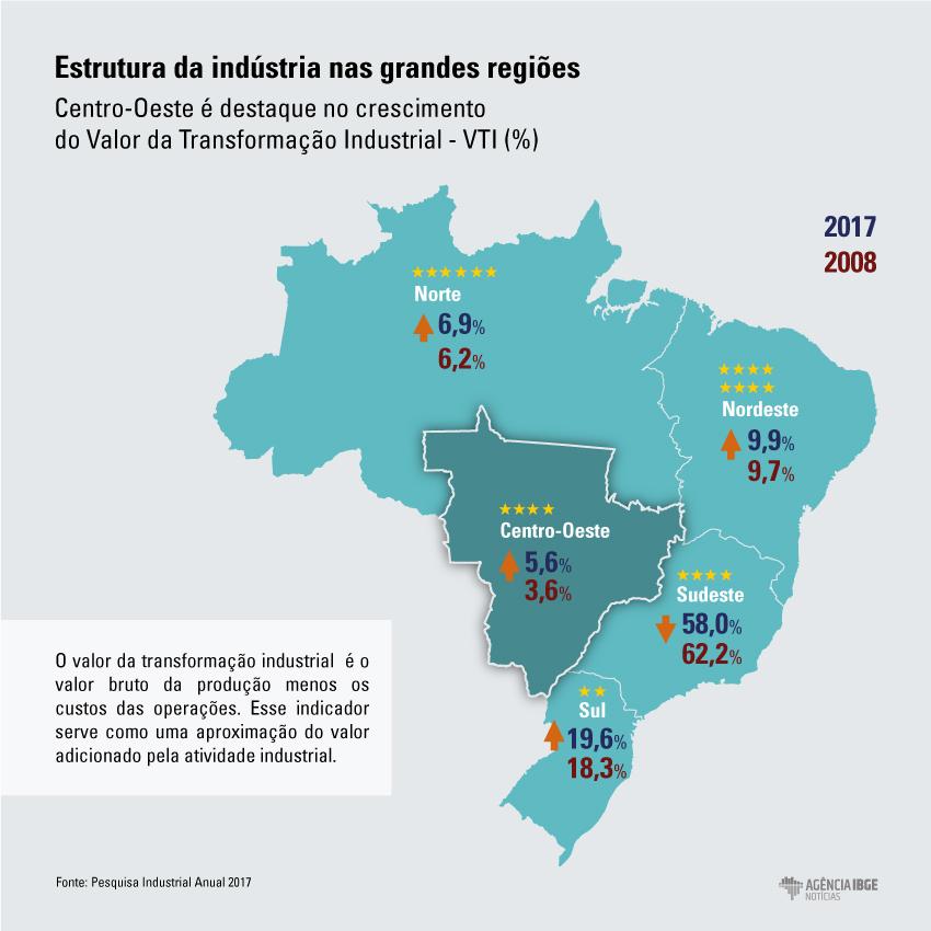 Infografico_PIA_Empresa_Mapa_GrandesRegi