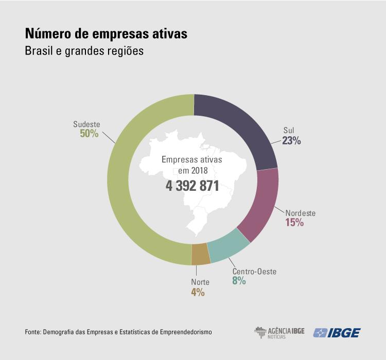 Demografia_das_Empresas_1.jpg