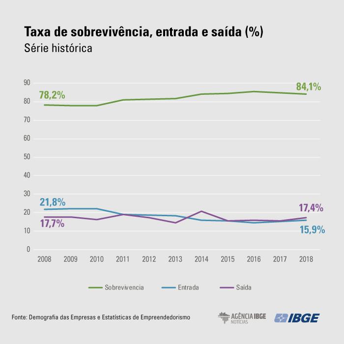 Demografia_das_Empresas_2.jpg